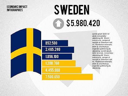 Economic Impact Infographics, Slide 5, 01914, Business Models — PoweredTemplate.com