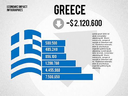 Economic Impact Infographics, Slide 6, 01914, Business Models — PoweredTemplate.com