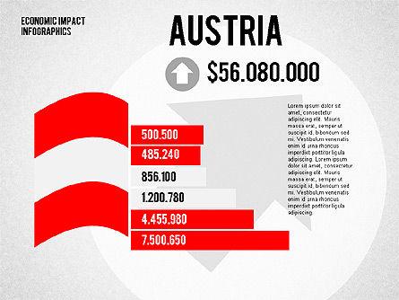 Economic Impact Infographics, Slide 7, 01914, Business Models — PoweredTemplate.com