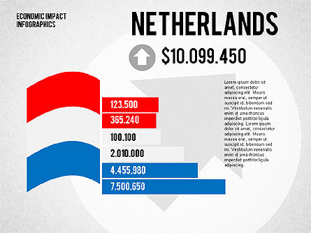 Economic Impact Infographics, Slide 9, 01914, Business Models — PoweredTemplate.com