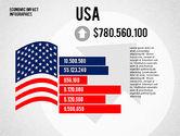Business Models: 经济影响图表 #01914