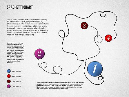 Spaghetti Diagram, Slide 6, 01920, Process Diagrams — PoweredTemplate.com