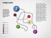 Process Diagrams: Spaghetti Diagram #01920