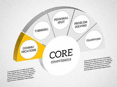 3D Core Competency, Slide 3, 01957, Business Models — PoweredTemplate.com