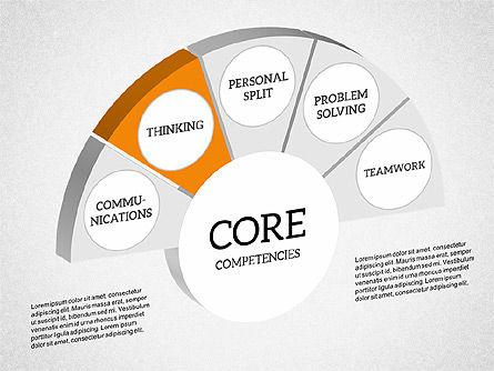 3D Core Competency, Slide 4, 01957, Business Models — PoweredTemplate.com