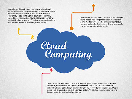 Business Models: Cloud Computing Presentation #01960
