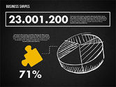 Pie Chart and Puzzles#14