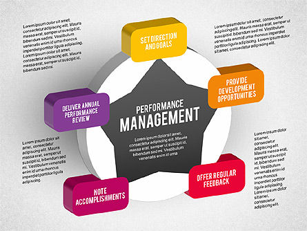 3D Performance Management Star Diagram, 01973, Business Models — PoweredTemplate.com