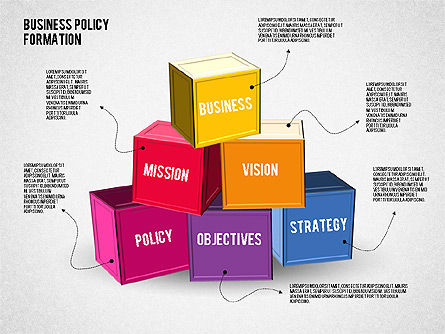 Business Policy Formation, Slide 7, 01984, Business Models — PoweredTemplate.com