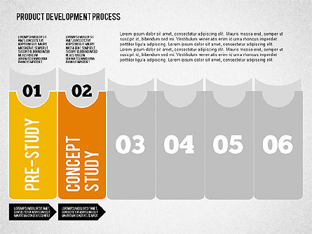 Product Development Process Diagram, Slide 3, 01986, Stage Diagrams — PoweredTemplate.com