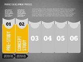 Product Development Process Diagram#11