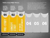 Product Development Process Diagram#12