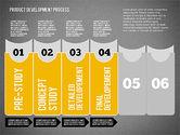 Product Development Process Diagram#13