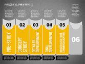 Product Development Process Diagram#14