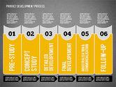 Product Development Process Diagram#15