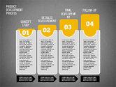 Product Development Process Diagram#16