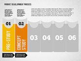 Product Development Process Diagram#3