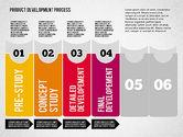 Product Development Process Diagram#5