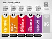Product Development Process Diagram#6