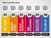 Product Development Process Diagram#7