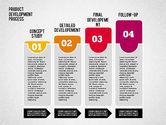 Product Development Process Diagram#8