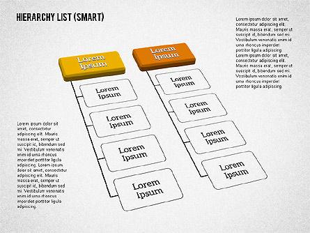 Hierarchy List (smart), Slide 8, 01988, Organizational Charts — PoweredTemplate.com