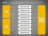 Dispatch Process Flowchart#16