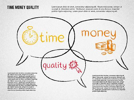 Time Money Quality Diagram, Slide 2, 01995, Business Models — PoweredTemplate.com