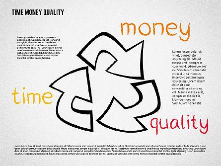 Time Money Quality Diagram, Slide 3, 01995, Business Models — PoweredTemplate.com