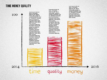 Time Money Quality Diagram, Slide 4, 01995, Business Models — PoweredTemplate.com