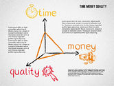 Business Models: Time Money Quality Diagram #01995
