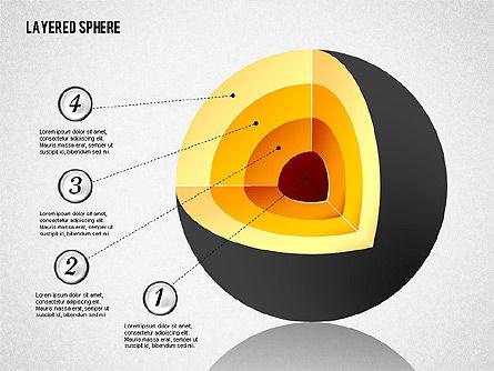 Layered Sphere Diagram, Slide 2, 02014, Business Models — PoweredTemplate.com