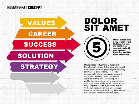Head Concept, Slide 5, 02037, Business Models — PoweredTemplate.com