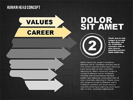 Head Concept, Slide 9, 02037, Business Models — PoweredTemplate.com