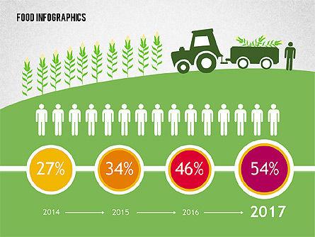 Agriculture Infographics , Slide 3, 02038, Infographics — PoweredTemplate.com