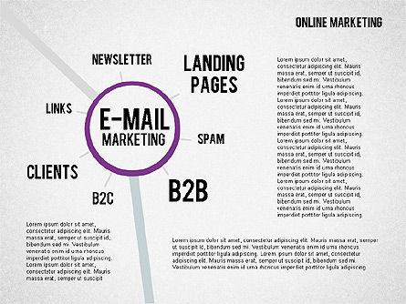 Online Marketing Presentation, Slide 3, 02056, Business Models — PoweredTemplate.com