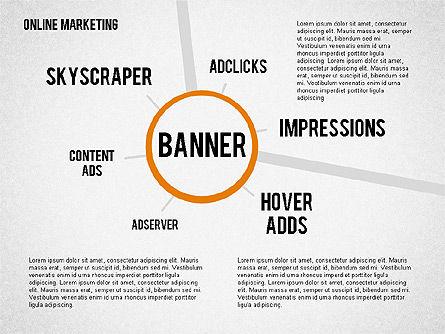 Online Marketing Presentation, Slide 4, 02056, Business Models — PoweredTemplate.com