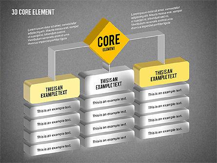 3D Core Element Diagram, Slide 16, 02061, Organizational Charts — PoweredTemplate.com