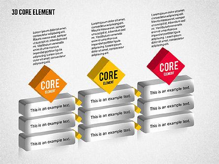 3D Core Element Diagram, Slide 7, 02061, Organizational Charts — PoweredTemplate.com