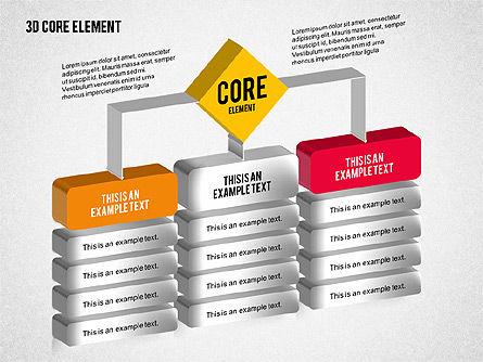 3D Core Element Diagram, Slide 8, 02061, Organizational Charts — PoweredTemplate.com