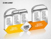 Organizational Charts: 3D Core Element Diagram #02061