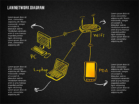 LAN Network Diagram, Slide 11, 02073, Presentation Templates — PoweredTemplate.com