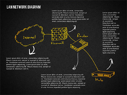 LAN Network Diagram, Slide 13, 02073, Presentation Templates — PoweredTemplate.com