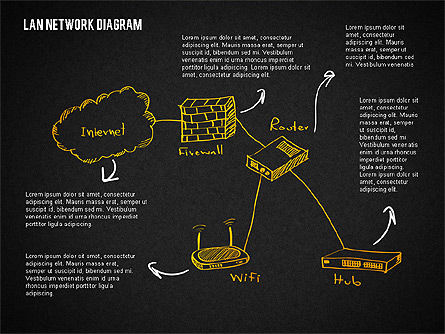 LAN Network Diagram, Slide 15, 02073, Presentation Templates — PoweredTemplate.com