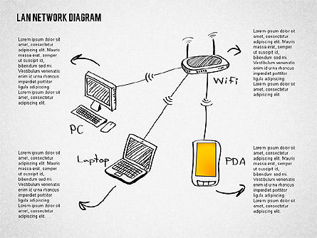 LAN Network Diagram, Slide 3, 02073, Presentation Templates — PoweredTemplate.com