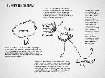 LAN Network Diagram, Slide 5, 02073, Presentation Templates — PoweredTemplate.com