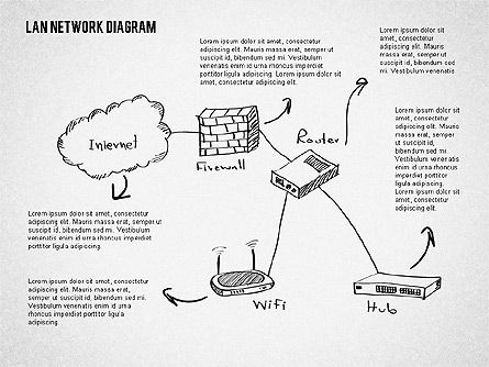 LAN Network Diagram, Slide 7, 02073, Presentation Templates — PoweredTemplate.com