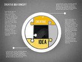 Idea Development Stages#10