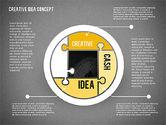 Idea Development Stages#11