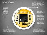Idea Development Stages#12
